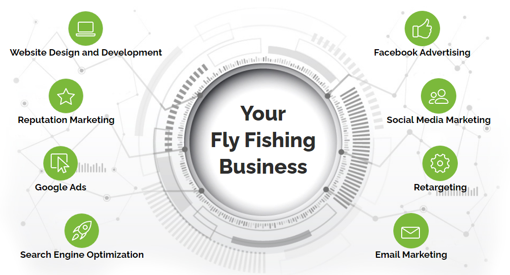 Fly Fishing Service Solutions